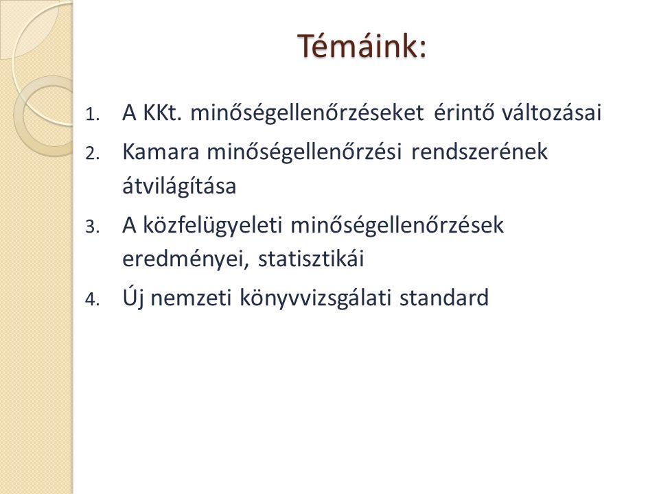 Témáink: A KKt. minőségellenőrzéseket érintő változásai