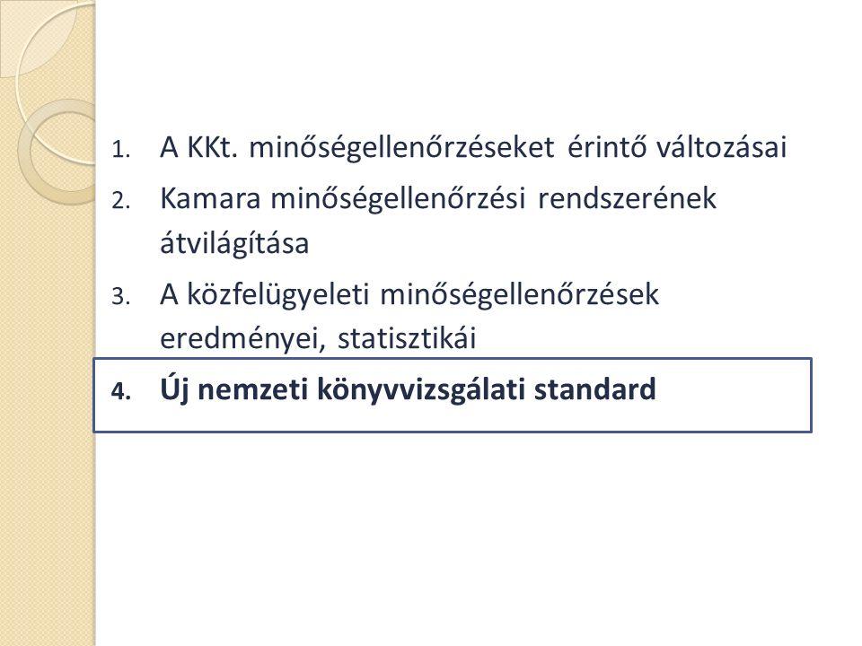 A KKt. minőségellenőrzéseket érintő változásai