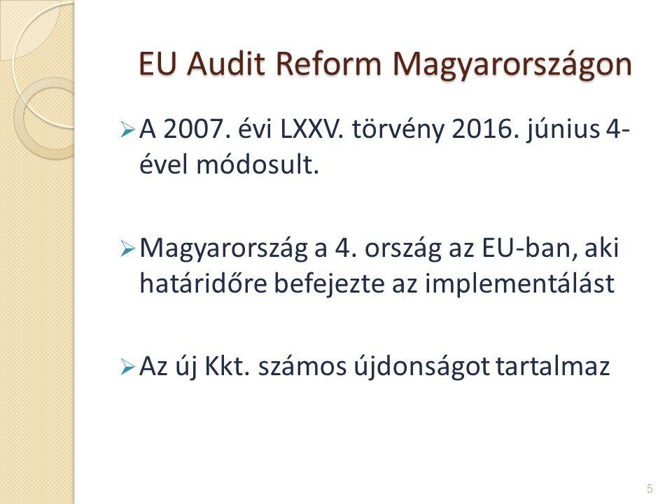 EU Audit Reform Magyarországon