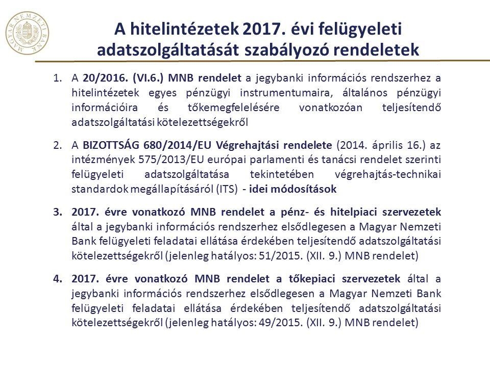 A hitelintézetek 2017. évi felügyeleti adatszolgáltatását szabályozó rendeletek