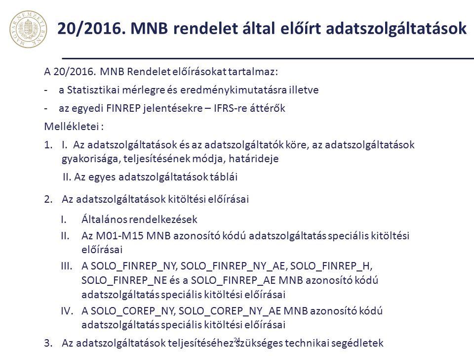 20/2016. MNB rendelet által előírt adatszolgáltatások