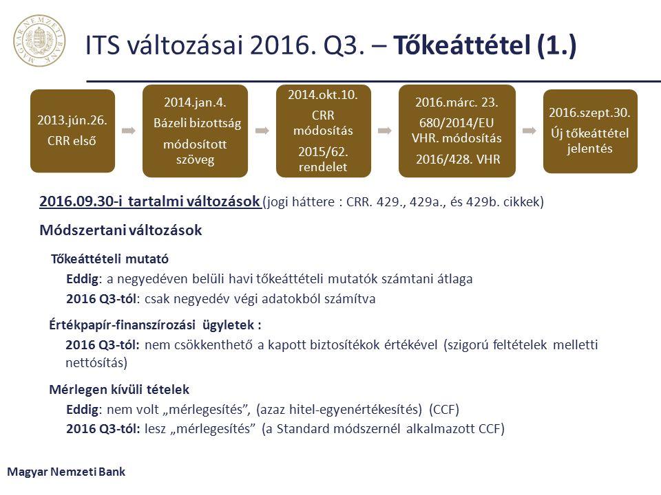 ITS változásai 2016. Q3. – Tőkeáttétel (1.)