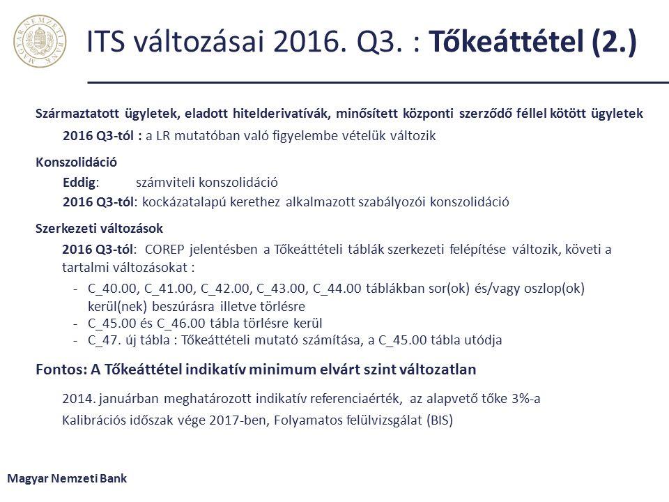 ITS változásai 2016. Q3. : Tőkeáttétel (2.)