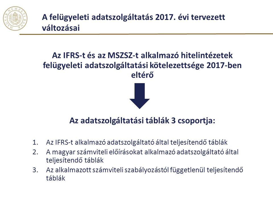 A felügyeleti adatszolgáltatás 2017. évi tervezett változásai
