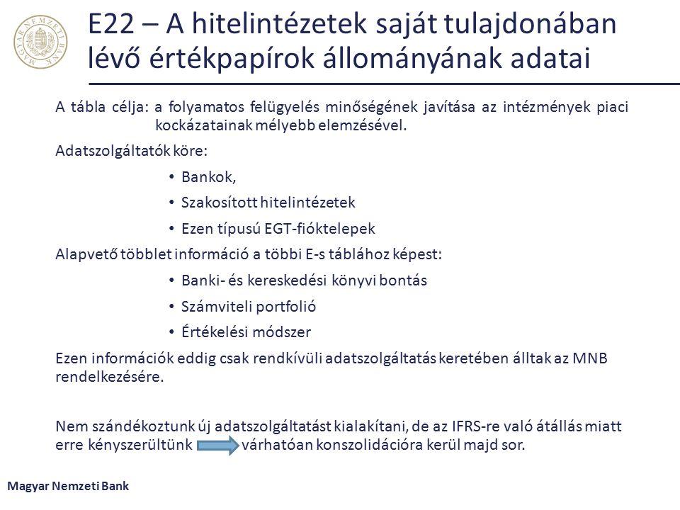 E22 – A hitelintézetek saját tulajdonában lévő értékpapírok állományának adatai