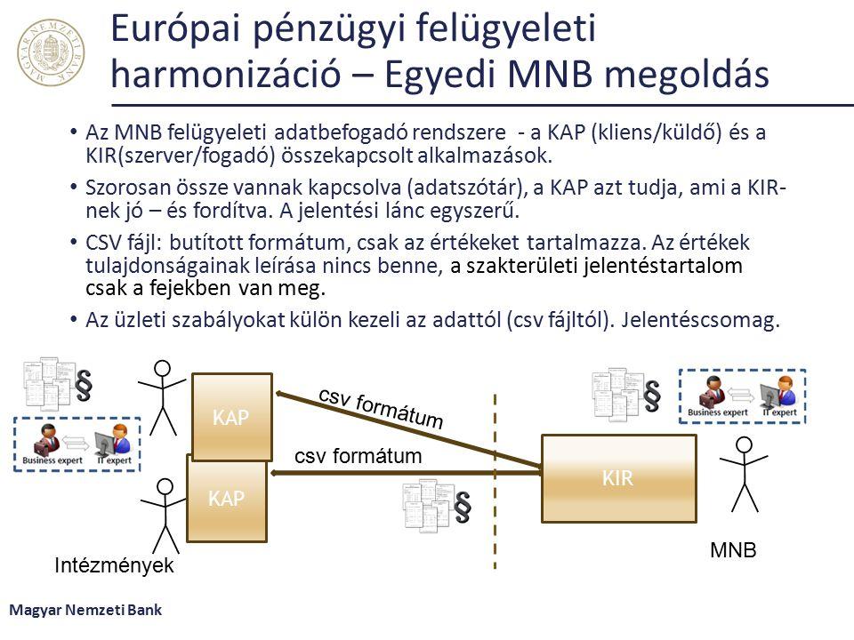 Európai pénzügyi felügyeleti harmonizáció – Egyedi MNB megoldás