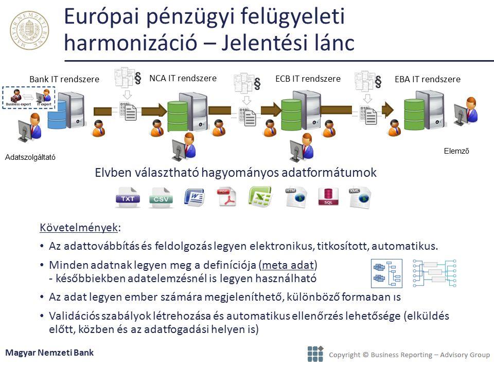 Európai pénzügyi felügyeleti harmonizáció – Jelentési lánc