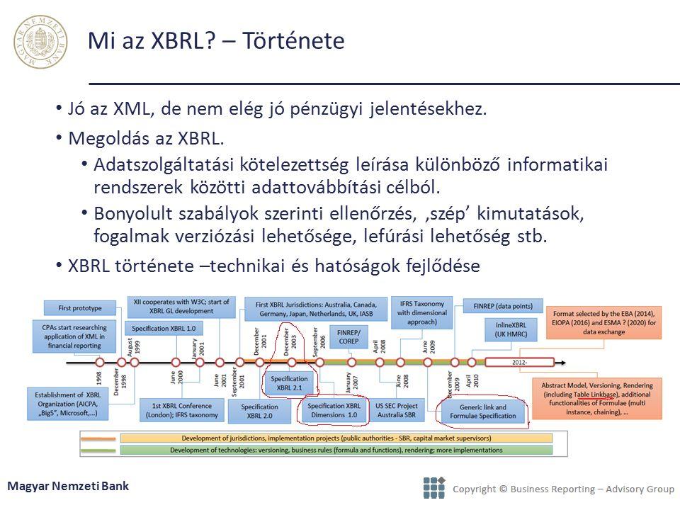 Mi az XBRL – Története Jó az XML, de nem elég jó pénzügyi jelentésekhez. Megoldás az XBRL.
