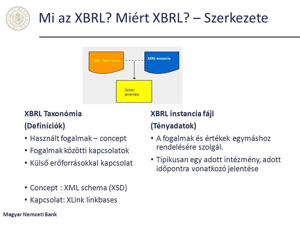 Mi az XBRL Miért XBRL – Szerkezete