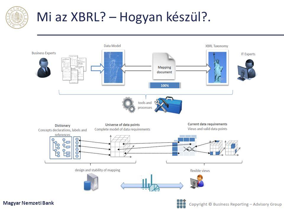 Mi az XBRL – Hogyan készül .