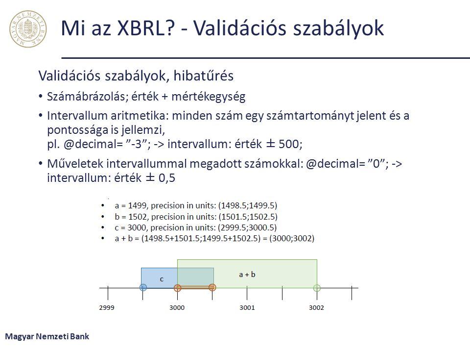 Mi az XBRL - Validációs szabályok