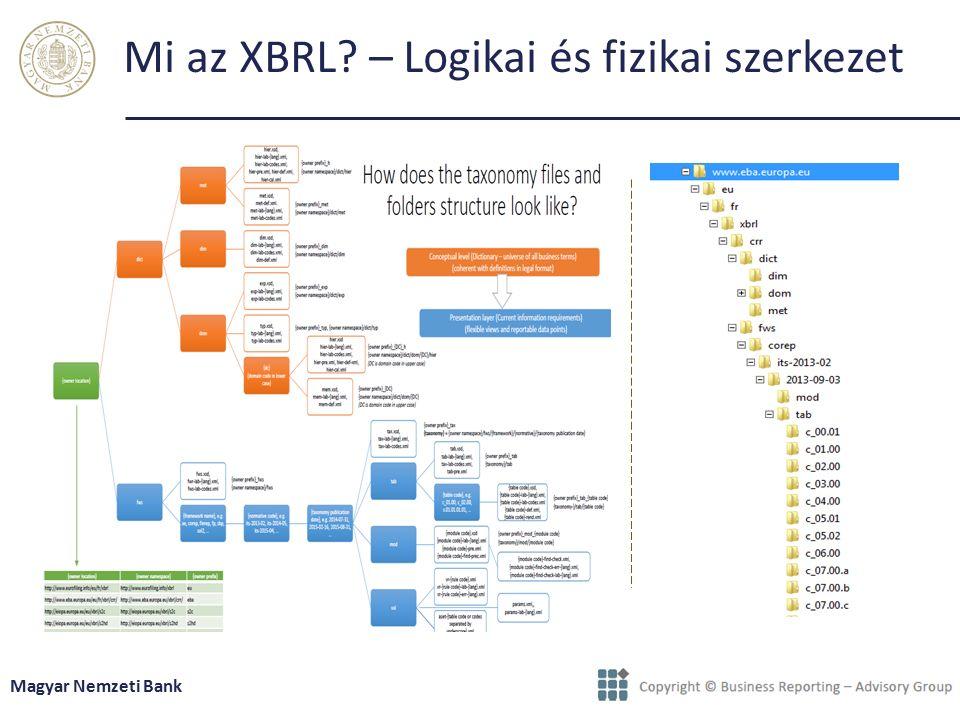 Mi az XBRL – Logikai és fizikai szerkezet