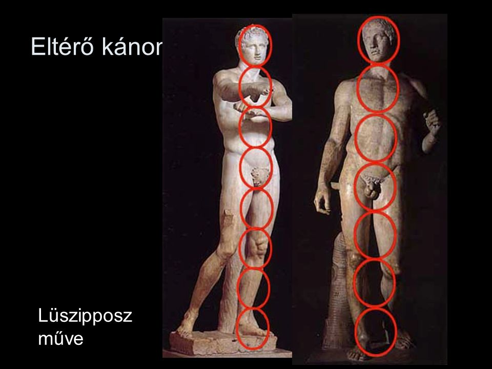 Eltérő kánonok Lüszipposz műve