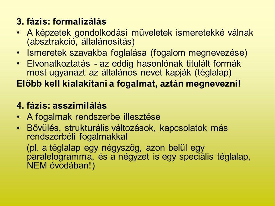 3. fázis: formalizálás A képzetek gondolkodási műveletek ismeretekké válnak (absztrakció, általánosítás)