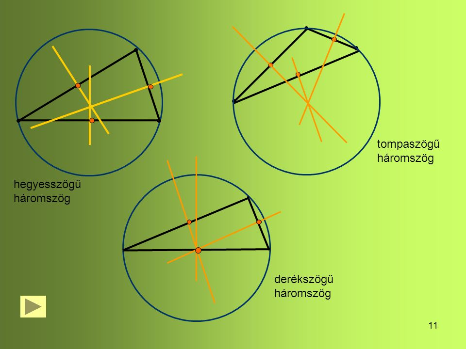 tompaszögű háromszög hegyesszögű háromszög derékszögű háromszög