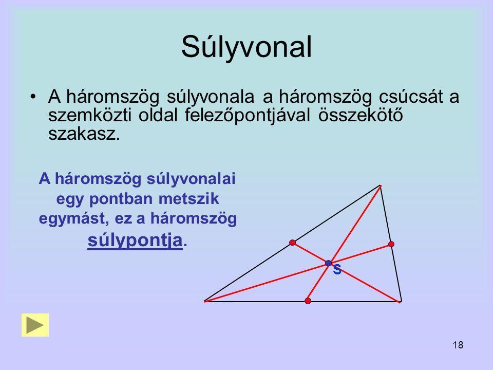 Súlyvonal A háromszög súlyvonala a háromszög csúcsát a szemközti oldal felezőpontjával összekötő szakasz.