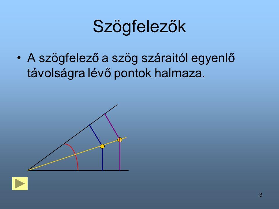 Szögfelezők A szögfelező a szög száraitól egyenlő távolságra lévő pontok halmaza.