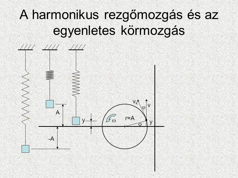A harmonikus rezgőmozgás és az egyenletes körmozgás
