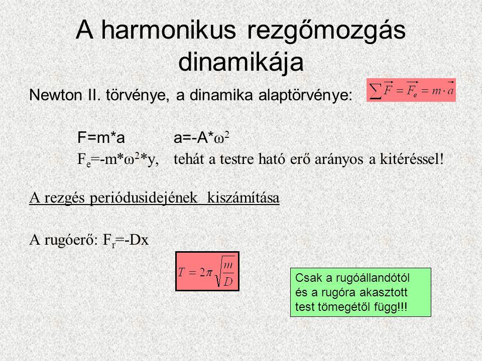 A harmonikus rezgőmozgás dinamikája