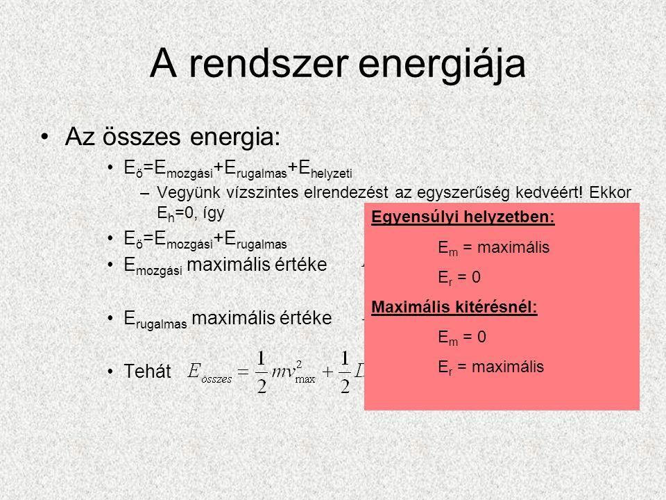 A rendszer energiája Az összes energia: