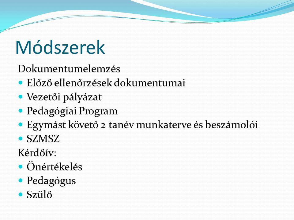 Módszerek Dokumentumelemzés Előző ellenőrzések dokumentumai