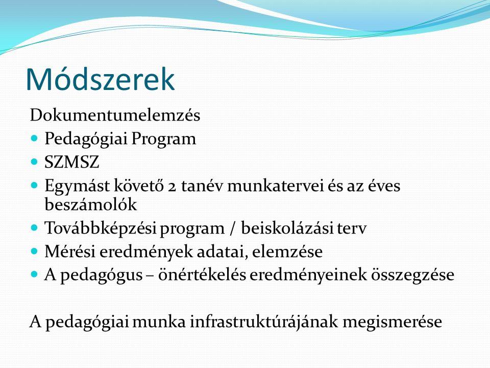 Módszerek Dokumentumelemzés Pedagógiai Program SZMSZ