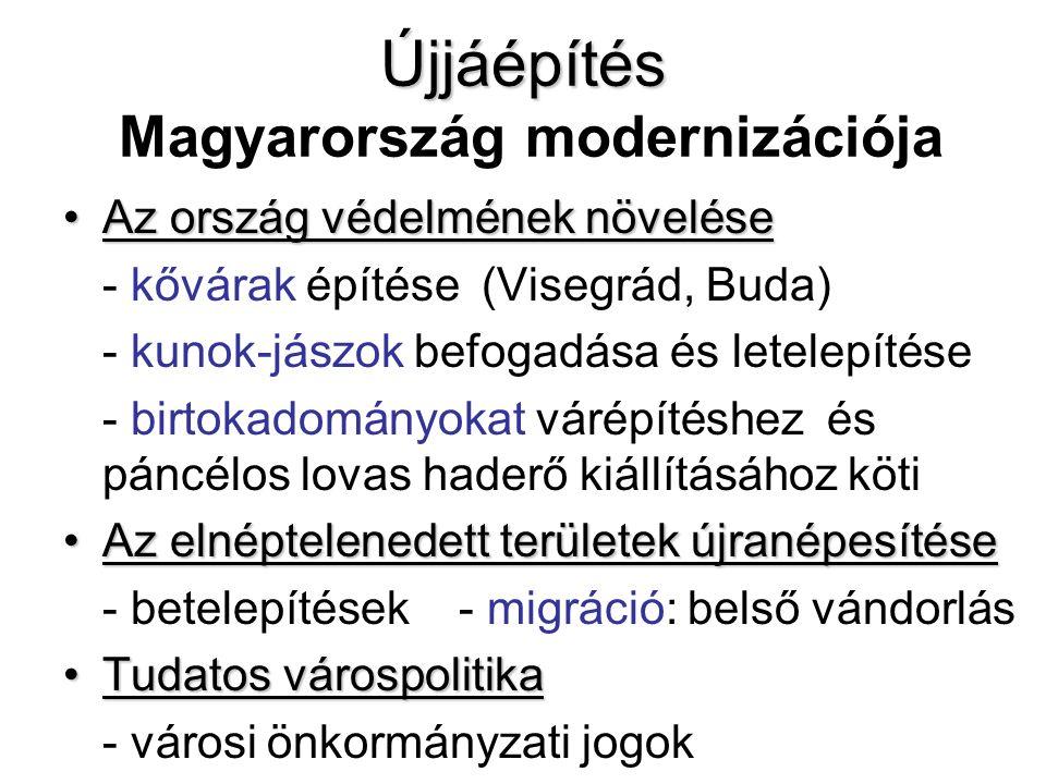 Újjáépítés Magyarország modernizációja