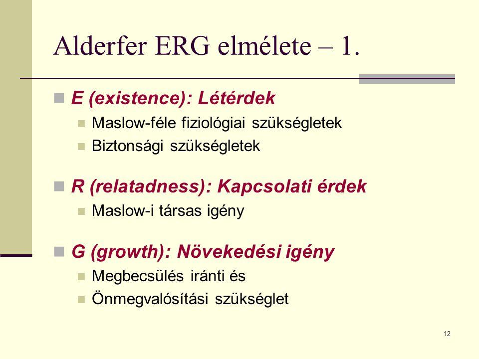 Alderfer ERG elmélete – 1.