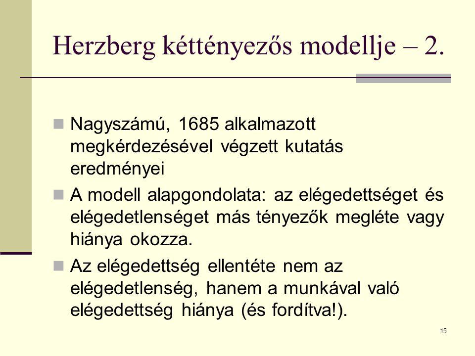 Herzberg kéttényezős modellje – 2.