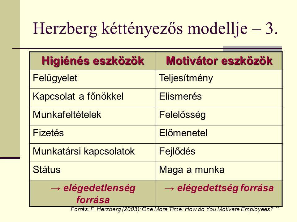 Herzberg kéttényezős modellje – 3.