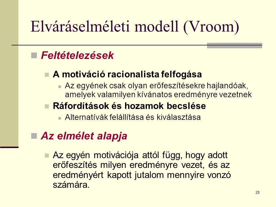Elváráselméleti modell (Vroom)