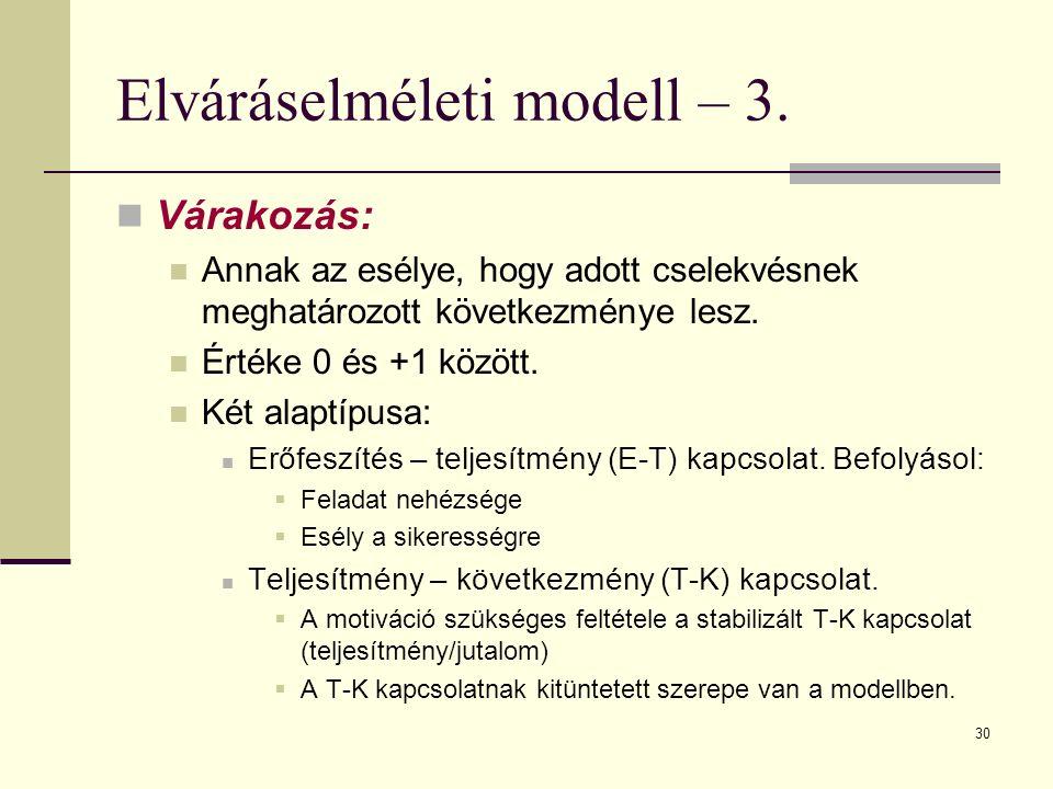 Elváráselméleti modell – 3.