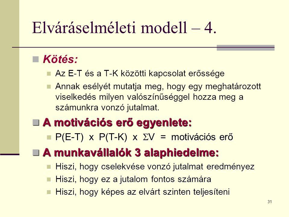 Elváráselméleti modell – 4.