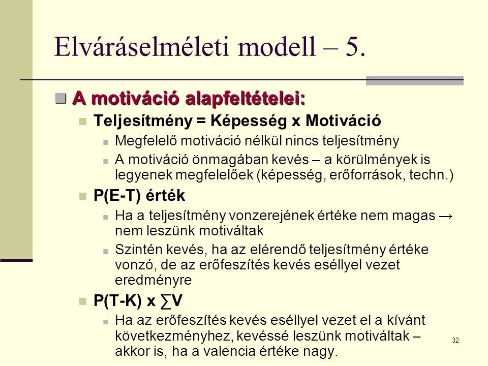 Elváráselméleti modell – 5.