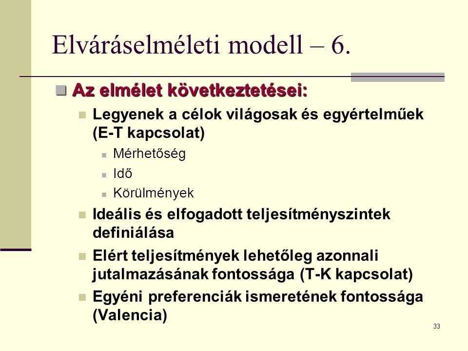 Elváráselméleti modell – 6.
