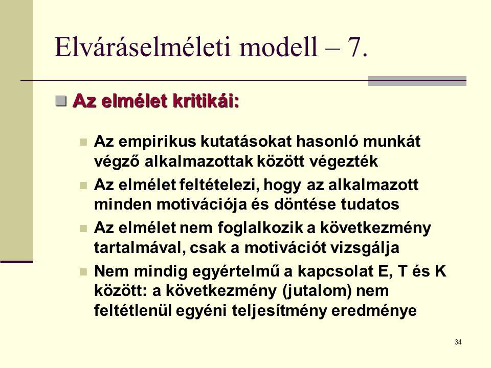 Elváráselméleti modell – 7.