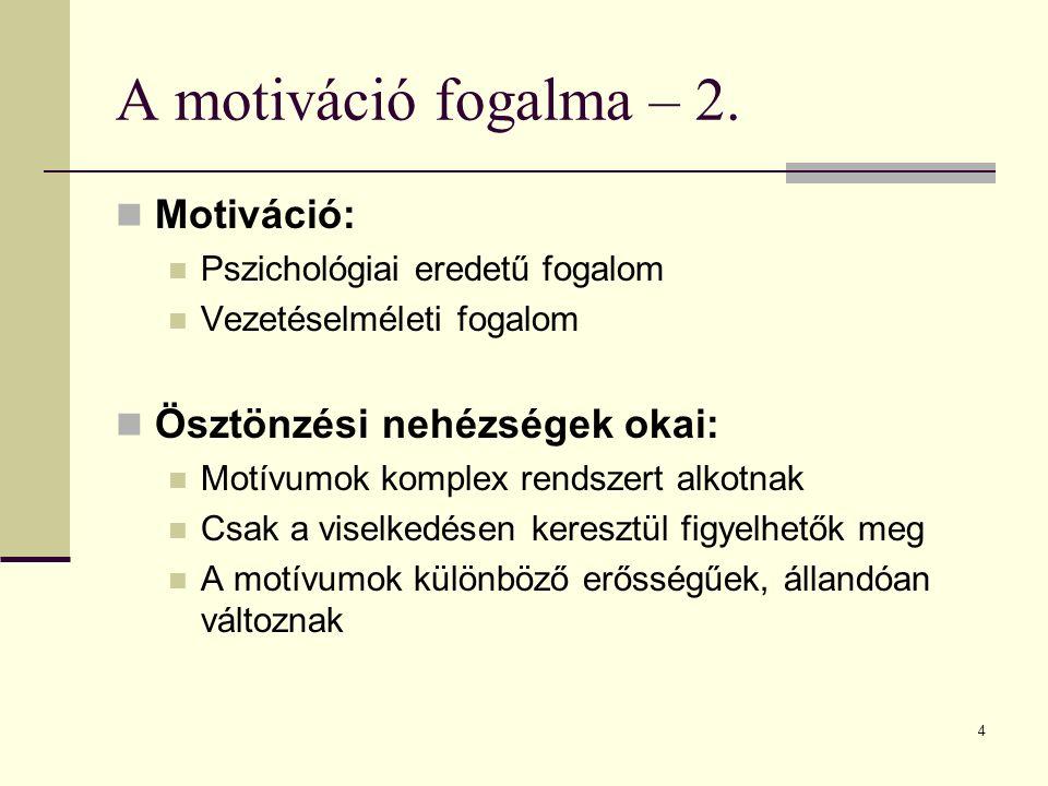 A motiváció fogalma – 2. Motiváció: Ösztönzési nehézségek okai: