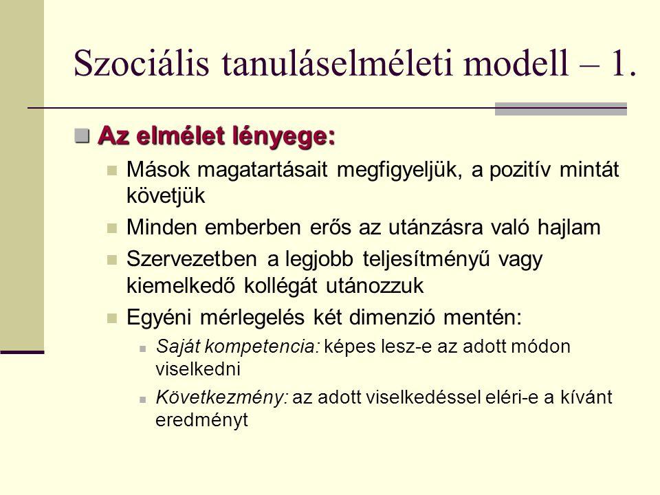 Szociális tanuláselméleti modell – 1.