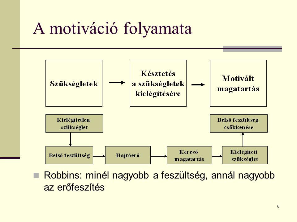 A motiváció folyamata Robbins: minél nagyobb a feszültség, annál nagyobb az erőfeszítés