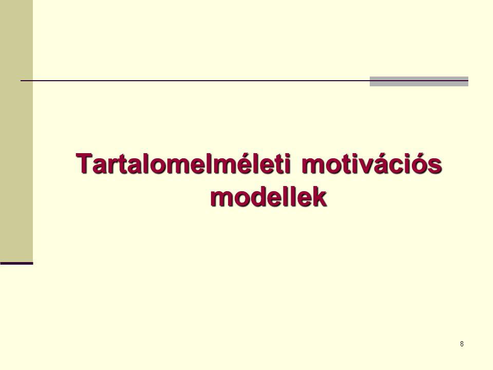 Tartalomelméleti motivációs modellek