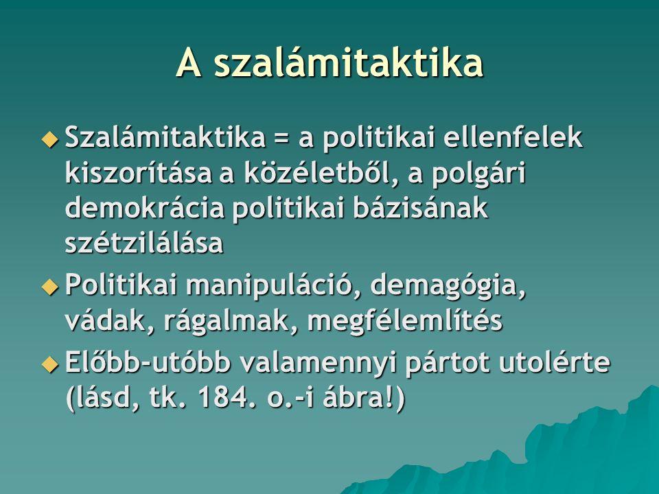 A szalámitaktika Szalámitaktika = a politikai ellenfelek kiszorítása a közéletből, a polgári demokrácia politikai bázisának szétzilálása.