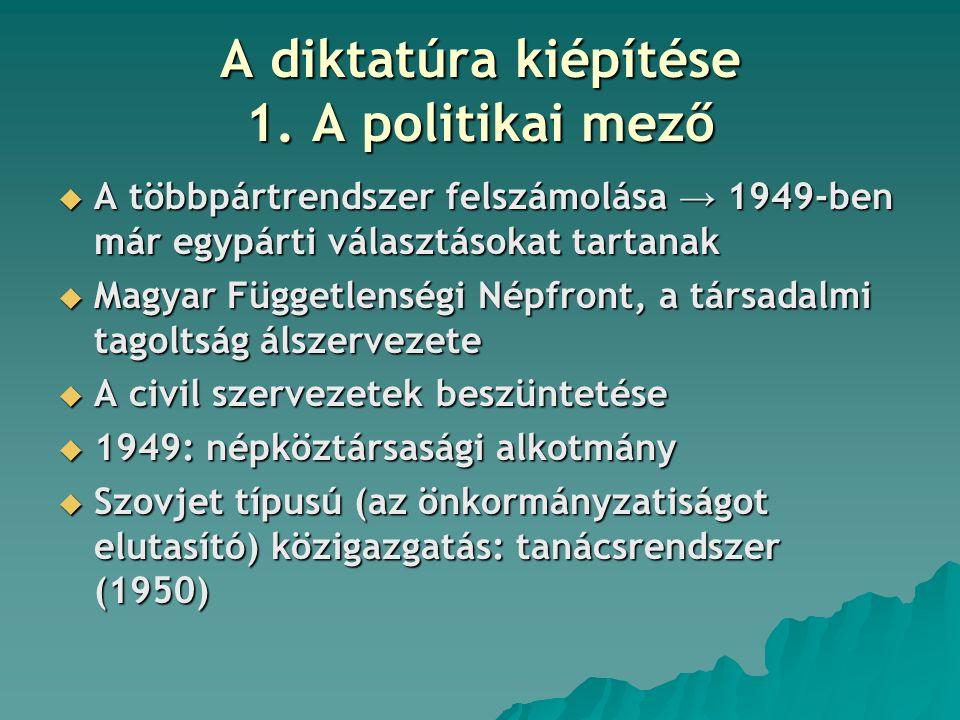 A diktatúra kiépítése 1. A politikai mező