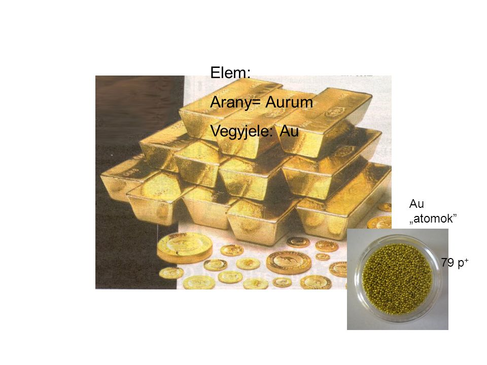 "Elem: Arany= Aurum Vegyjele: Au Au ""atomok 79 p+"