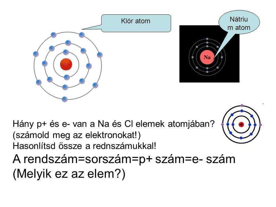 A rendszám=sorszám=p+ szám=e- szám (Melyik ez az elem )
