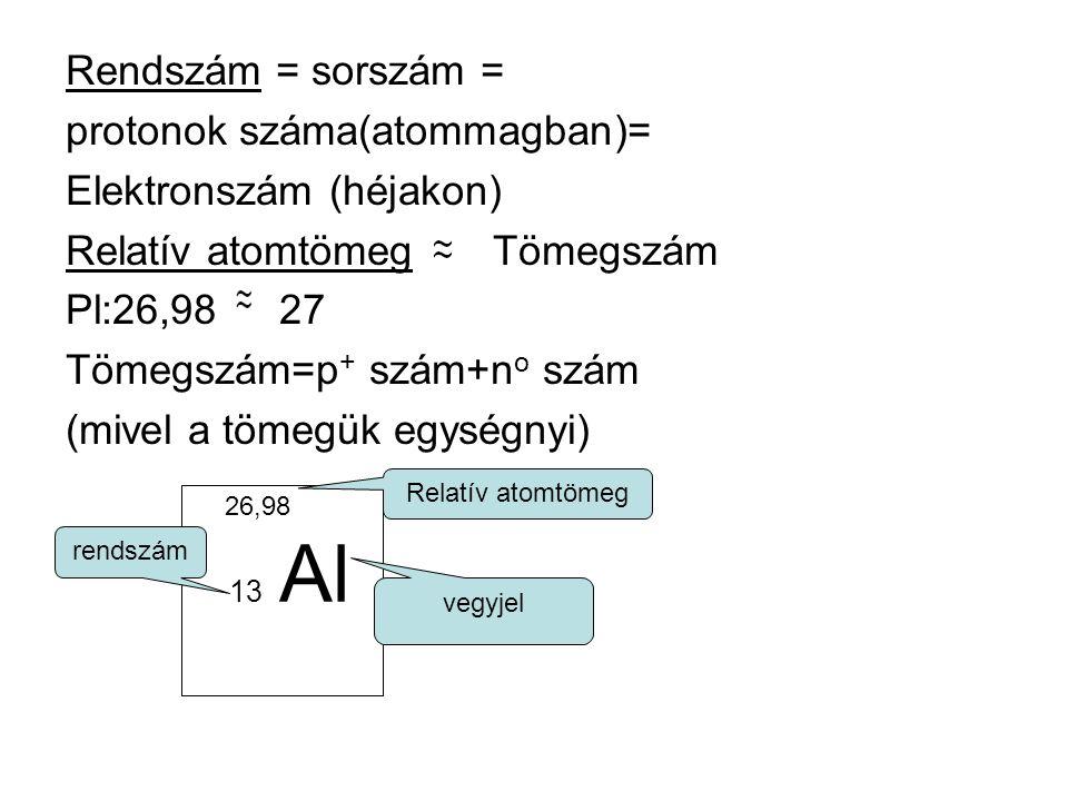 protonok száma(atommagban)= Elektronszám (héjakon)