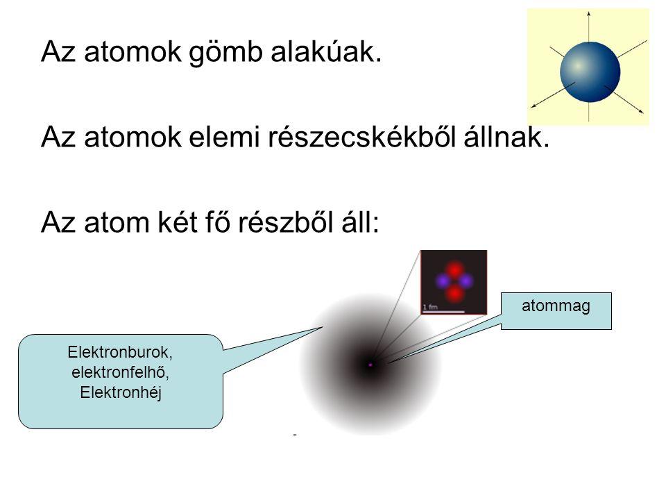 Az atomok elemi részecskékből állnak. Az atom két fő részből áll: