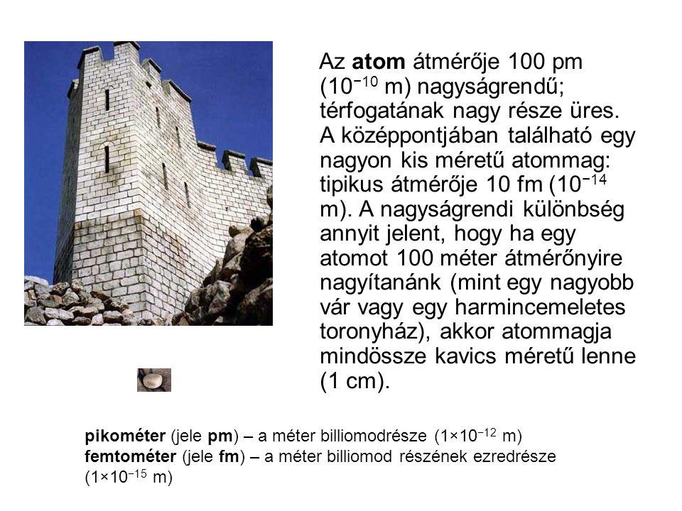Az atom átmérője 100 pm (10−10 m) nagyságrendű; térfogatának nagy része üres. A középpontjában található egy nagyon kis méretű atommag: tipikus átmérője 10 fm (10−14 m). A nagyságrendi különbség annyit jelent, hogy ha egy atomot 100 méter átmérőnyire nagyítanánk (mint egy nagyobb vár vagy egy harmincemeletes toronyház), akkor atommagja mindössze kavics méretű lenne (1 cm).