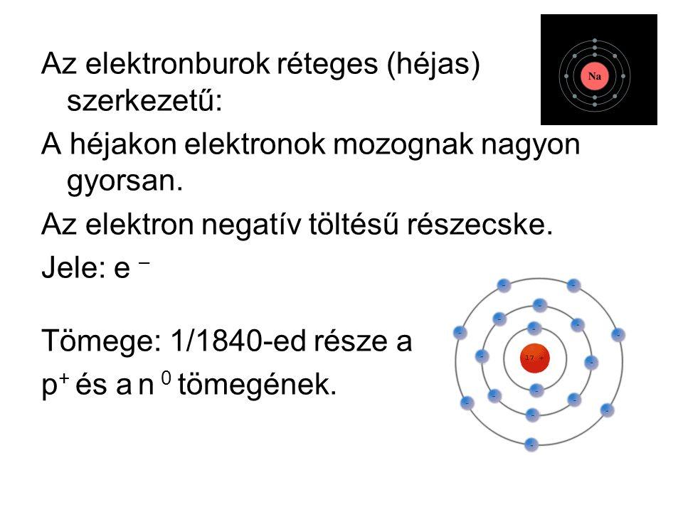 Az elektronburok réteges (héjas) szerkezetű:
