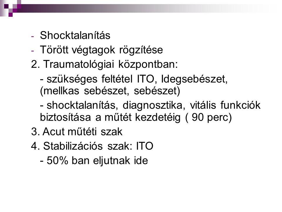 Shocktalanítás Törött végtagok rögzítése. 2. Traumatológiai központban: - szükséges feltétel ITO, Idegsebészet, (mellkas sebészet, sebészet)