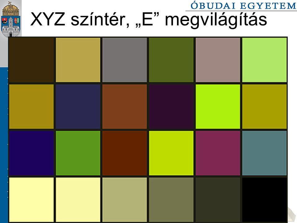 """XYZ színtér, """"E megvilágítás"""